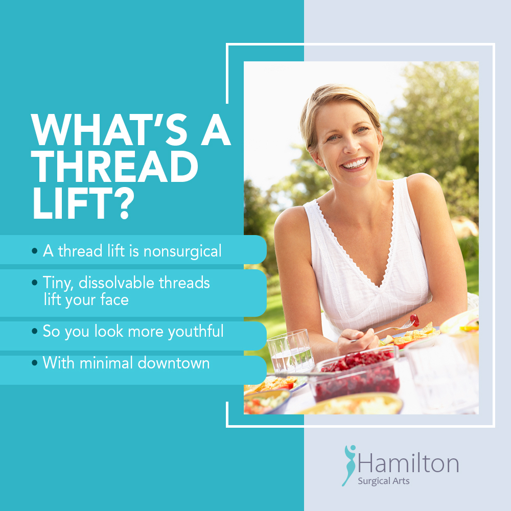 What's A Thread Lift? [Infographic] img 1